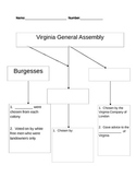 Colonial Virginia General Assembly Graphic Organizer