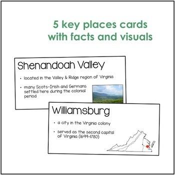 Colonial Virginia Word Wall/Poster Set (VS.4)