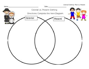 Colonial Vs. Present Clothing Diagram