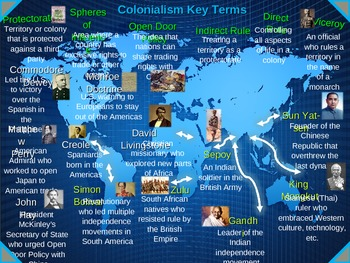 Colonialism Intro - 18 Key Terms with video links, maps an