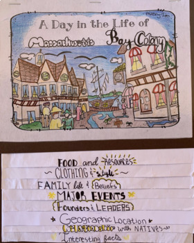 Colonies Flip Book
