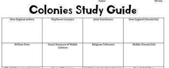 Colonies Study Guide