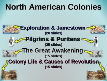 Colonies Unit (PART 2: PILGRIMS & PURITANS) visual, engaging