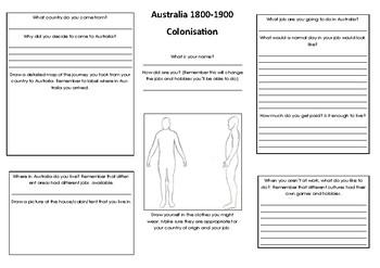 Australian Colonisation Assessment