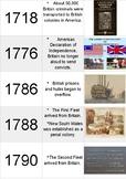 Colonisation of Australia timeline dates between 1718 - 1868