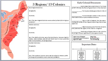 Colonization STAAR Review