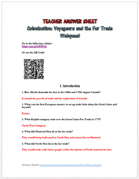 Colonization: Voyageurs and the Fur Trade Webquest