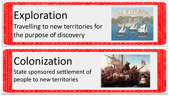 Colonization Word Wall
