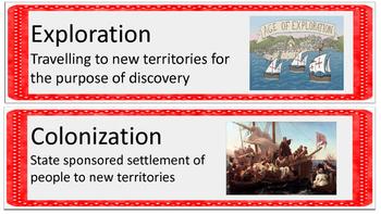 Colonization Word Wall