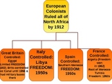 Colonization of Africa Powerpoint