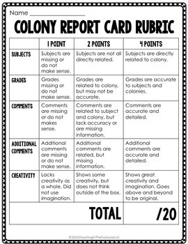 Colonization of America Report Card for a Colony Project (U.S. History)