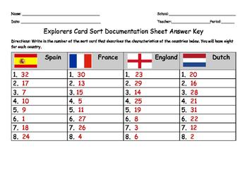 Explorers Card Sort