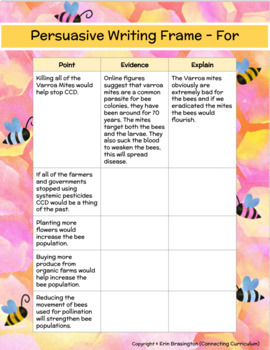 Colony Collapse Disorder - Persuasion Text FREEBIE!