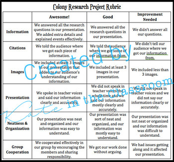 Colony Research Project Worksheet and Rubric- 4th, 5th, 6th Grade