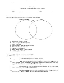Colony Study Guide/Colony Test with answer key