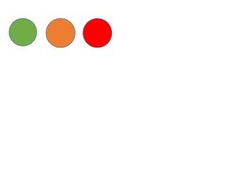 Color Behavior Chart