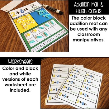 Color Block Addition - Color Coded Visual Supports for Basic Addition