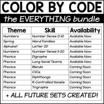 Color By Code GROWING Bundle