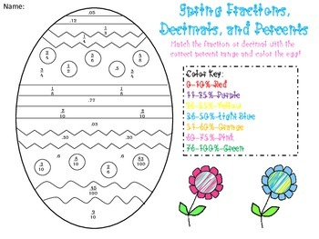Color By Fraction, Decimals, and Percents: Color the Egg!