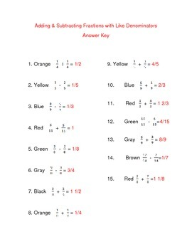 Color By Number:  Add & Subtract Fractions with Like Denominators