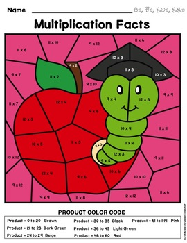 Color By Number: Multiplication Back to School Edition