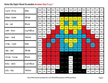 Color By Sight Word Scramble - Superhero Mystery Pictures - Dolch Nouns
