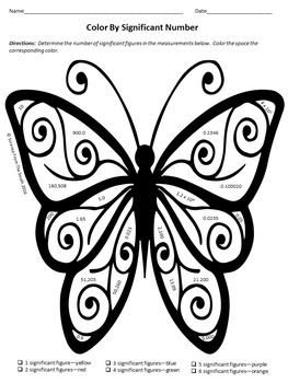 Color By Significant Number Butterfly for Review or Assessment
