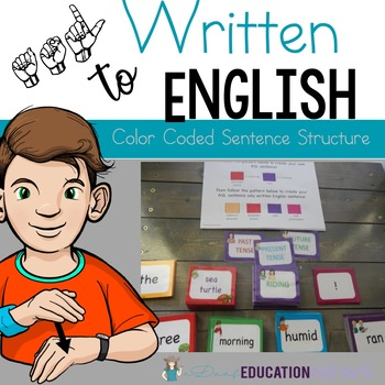 Color Code ASL to Written English Sentence Structure