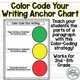 Color Code Poster (Writing)
