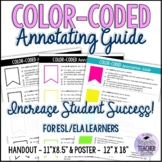 Color-Coded Annotating Guide for Secondary ESL/ELA Learner