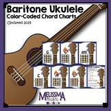 Color-Coded BARITONE Ukulele Finger Chart Posters