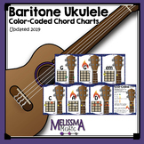Color-Coded BARITONE Ukulele Finger Chart Posters