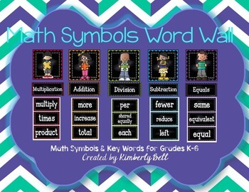 FREE Addition Subtraction Multiplication Division Posters Word Wall