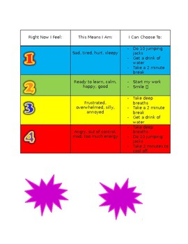 Color Coded Emotions Chart