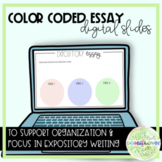 Color Coded Expository Essay - Digital Slides