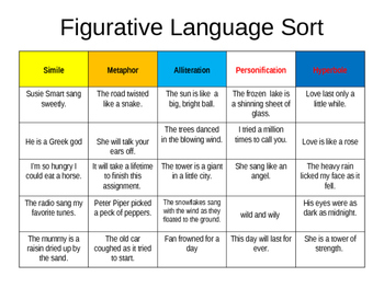 Color Coded Figurative Language