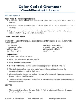 Color Coded Grammar Lesson Plan and Poster