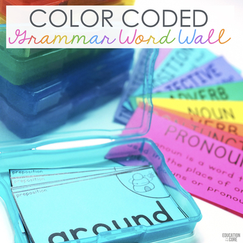 *NEW* Grammar Wall Kit (Color Coded)