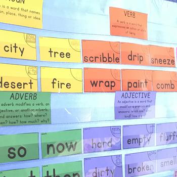 Grammar Wall Kit | Parts of Speech Posters | Grammar Word Wall