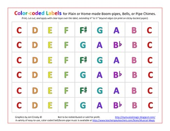 Color-Coded Labels for Plain or Home-made Boom-pipes, Bells, or Pipe Chimes