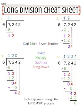 """Color-Coded Long Division """"Cheat Sheet"""""""