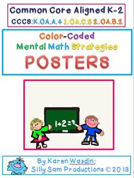 Mental Math Addition Strategy Posters