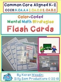 Mental Math Addition Strategies Flash Cards