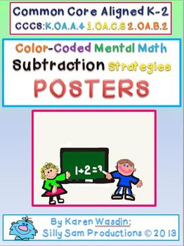 Mental Math Subtraction Strategy Posters