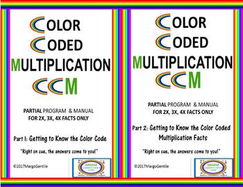 Color Coded Multiplication Program 2x 3x 4x