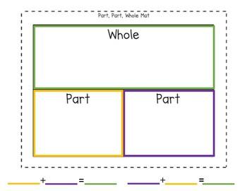 Color Coded Part Part Whole Mat