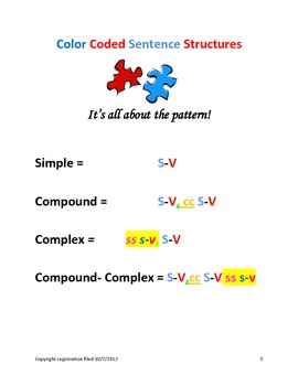 Activity Packet: Color Coded Sentence Structure Pattern Pieces