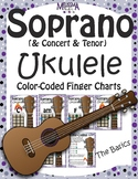Color-Coded Soprano Ukulele Finger Chart Posters