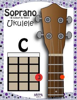 Color-Coded Soprano Ukulele Finger Chart Posters