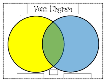 bohr rutherford diagram for calcium ion colored coded diagram for calcium in all things elementary teaching resources | teachers pay ...